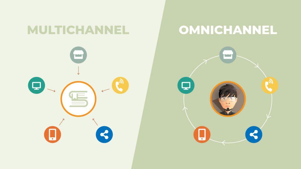 Quản lý bán hàng đa kênh - Omnichannel và Multichannel